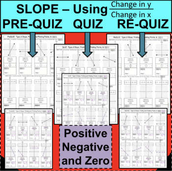 SLOPE QUIZZES Positive, Negative, and Zero using Change in y Over Change in x