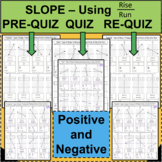 SLOPE QUIZZES Positive and Negative using RISE OVER RUN LINEAR EQUATIONS