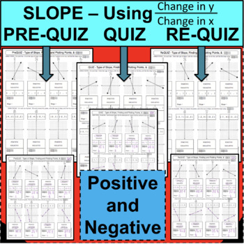 SLOPE QUIZZES Positive and Negative using Change in y Over Change in x