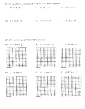 SLOPE count formula graph from point quiz test homework classwork (wsA)