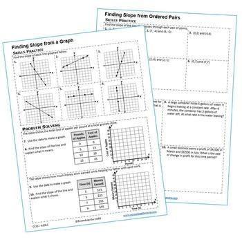 slope and y intercept worksheet pdf
