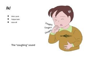 SLP Articulation Visuals for Consonant Sounds