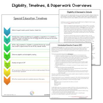 SLP Graduate Intern Supervisor Forms: A student binder