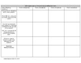 SLP Graduate Student Self-Supervision Form