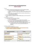 SLP Praxis Anatomy/Physiology: Crash Course!