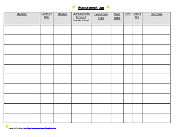 Assessments To-Do list for Service Providers, Special Ed, etc.