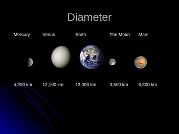 SLesson 04 Terrestrial Planets
