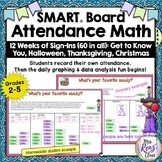 SMART Board Attendance with SMART Board Graphing Helps Imp