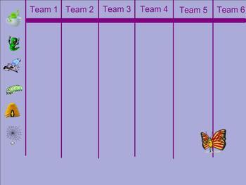 SMART Board: Betsy Butterfly: Math: Beginning Multiplication: Smartboard