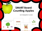 SMART Board Counting Apples