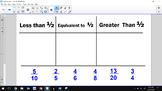 SMART Board Fraction Sort Activity For TEKS 4.3D and 4.3F, or 4.NF.A.2