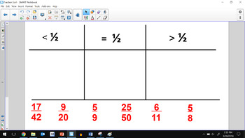 SMART Board Fraction Sort Activity For TEKS 4.3D and 4.3F, or 4.NF.A.2