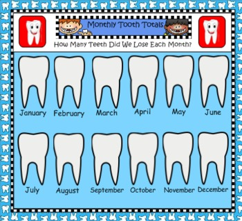 SMART Board Tooth Tally