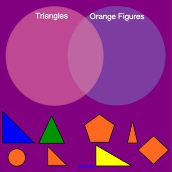 SMART Board Venn Diagram Practice