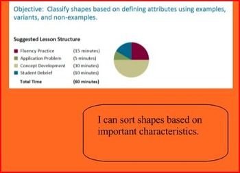 SMART Files for NYS 1st grade Math Module 5 Lessons in Topic A (1-3)