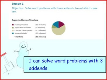SMART Files for NYS Math Module 2 Lessons in Topic B for First Grade