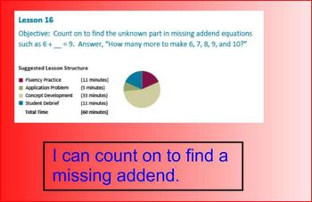 SMART Files for NYS Math Module Lesson 1 for First Grade