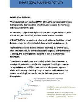 SMART GOALS PLANNING AND GROUP ACTIVITY