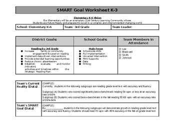 SMART Goal PLC Planning for grades K-3