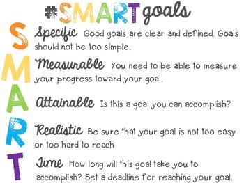 SMART Goal Setting Bundle
