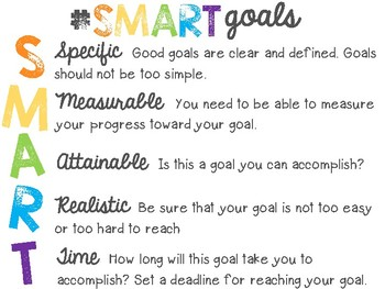 SMART Goal Setting Bundle