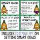 SMART Goal Setting Classroom Guidance Lesson for Elementary School Counseling