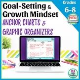 SMART Goal-Setting Slideshow & Graphic Organizers   Distan