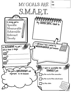 SMART Goal Setting and Reflection