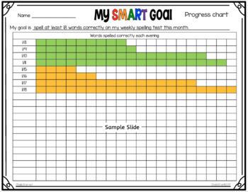 SMART Goals Bundle