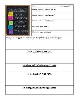SMART Goals (AVID elective)