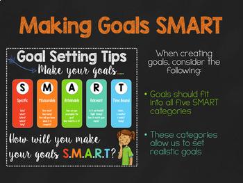 SMART Goals Activity Lesson