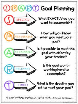 SMART Goals FlipChart