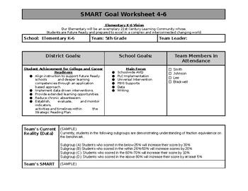 SMART Goals Grades 4-12 PLC