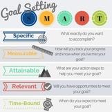 SMART Goals Graphic PDF