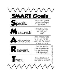 SMART Goals Lesson