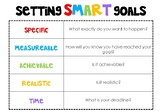 SMART Goals Poster