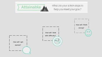 SMART Goals Powerpoint