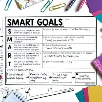 SMART Goals Student Planning Template