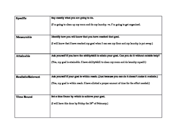 Smart Goals Worksheet By Laughing Equals Learning Tpt