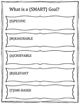 SMART Goals Worksheets Bundle