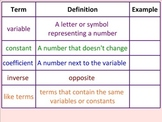 SMART Notebook Lesson - Expressions and Equations Review