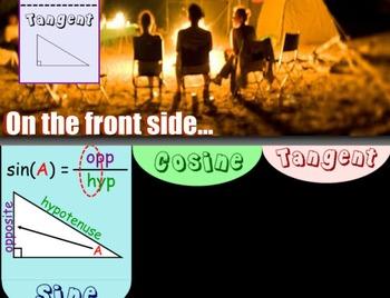 SMART: Trigonometric Ratios (SOHCAHTOA)