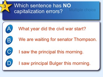 SMART board Capitalization Review Activities