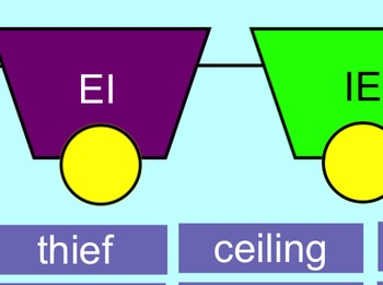SMART lesson on 'EI' letter combinations
