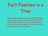SMART notebook Fact Families Bird with Nest Theme