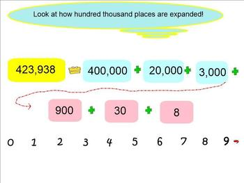 SMART with Place Value SMART Board Lessons