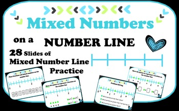 SMARTBOARD LESSON: MIXED NUMBERS on a NUMBER LINE