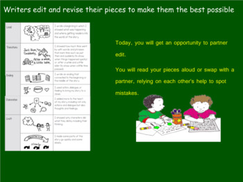 SMARTBOARD - Narrative Unit Writer's Workshop