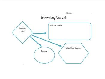 SMARTBOARD Reading Workshop: Launching- Building a Reading Life