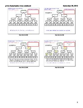 SMARTBOARD lesson on prime factorization trees